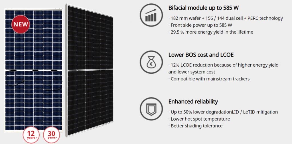 نگاهی به پنل خورشیدی BiHiKu6 کمپانی Canadian Solar