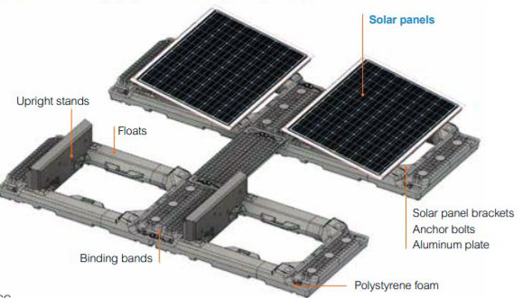 floating-solar-photovoltaic-on-the-rise